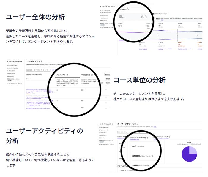 Udemy Business製品詳細3