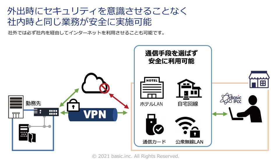 インターネット無断接続防止ツールBasicIPCC製品詳細2