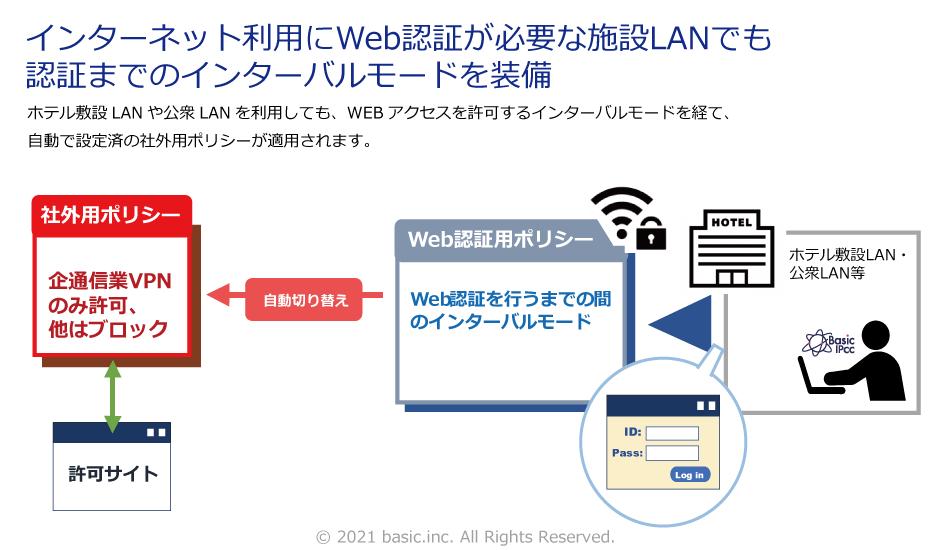 インターネット無断接続防止ツールBasicIPCC製品詳細3