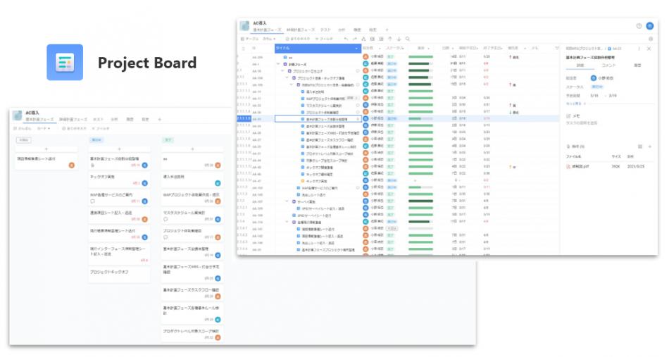 HUE Project Board製品詳細1