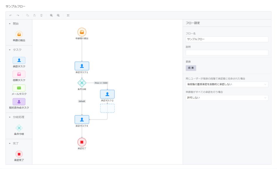 ノーコードで現場で簡単に利用できる「HUE  Workflow」製品詳細2