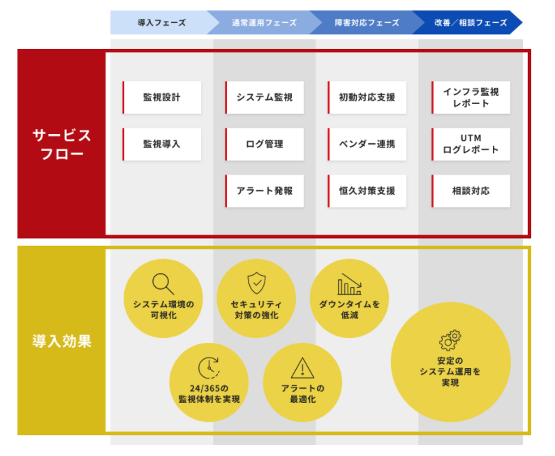 CustomerStare製品詳細2