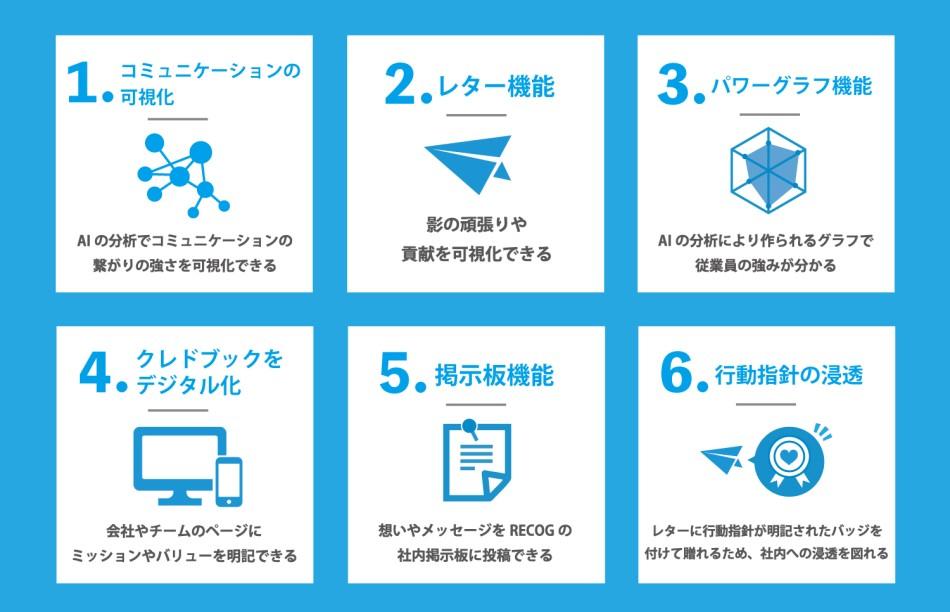 RECOG製品詳細3