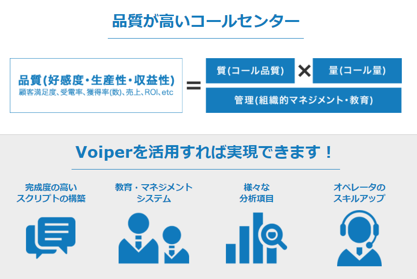 Voiper製品詳細1