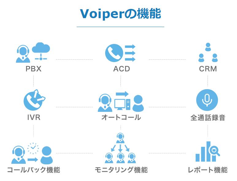 Voiper製品詳細3
