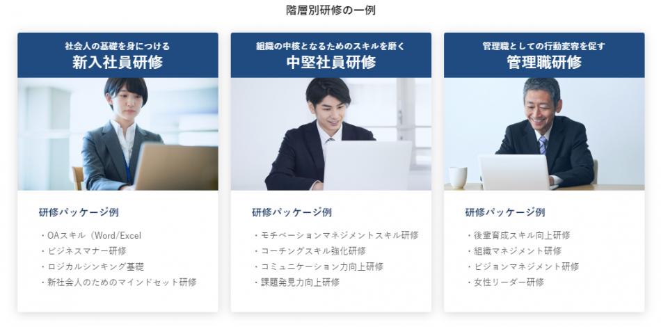 Schooビジネスプラン製品詳細3