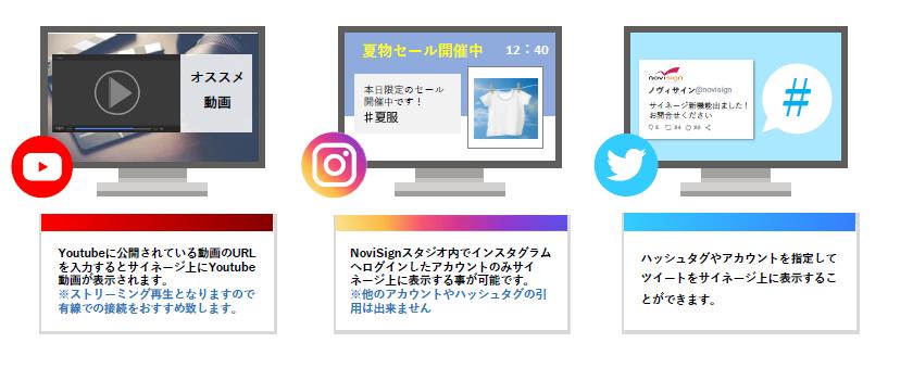 NoviSign製品詳細3
