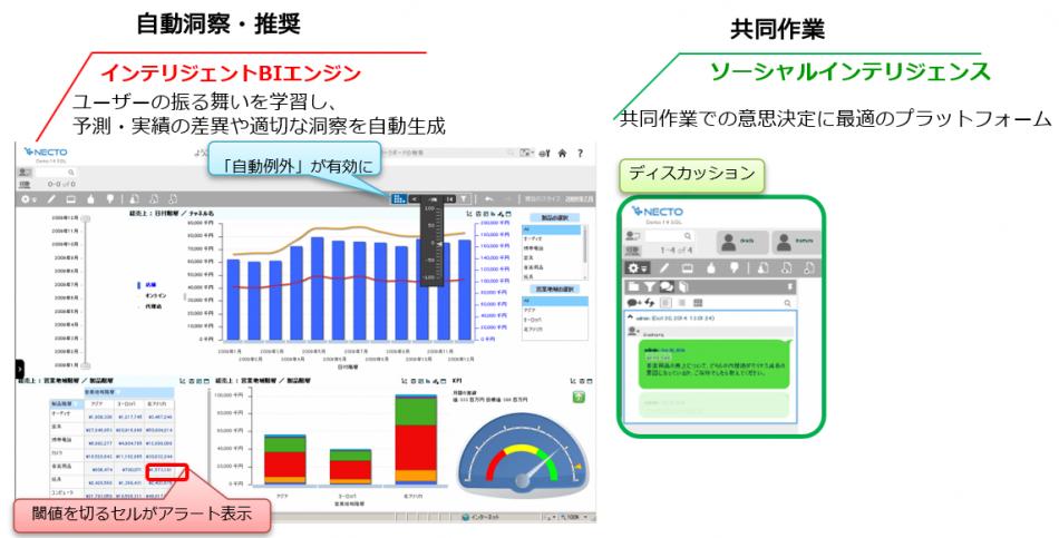 Panorama Necto™製品詳細3