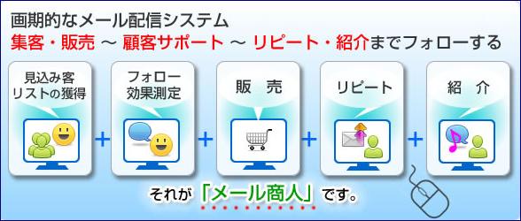 「メール商人」製品詳細1