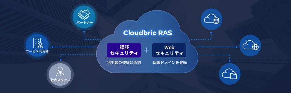 Cloudbric RAS製品詳細2