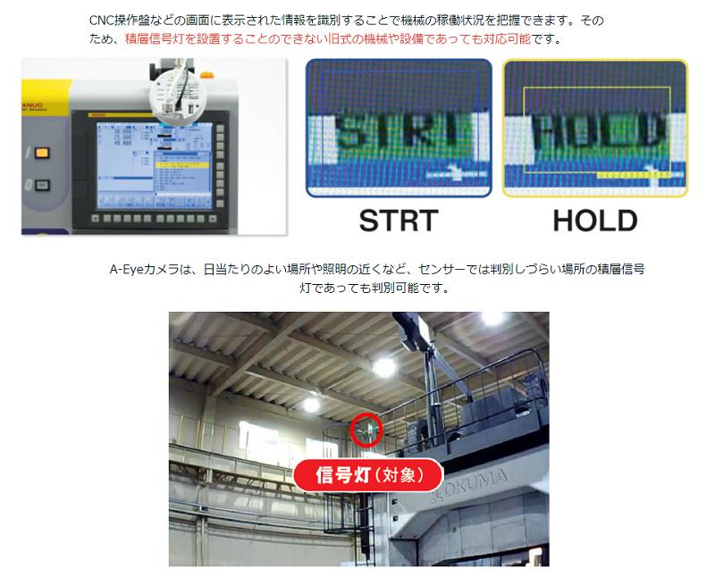 まるごとIoTシリーズ『A-Eyeカメラ Ver2.1』製品詳細2