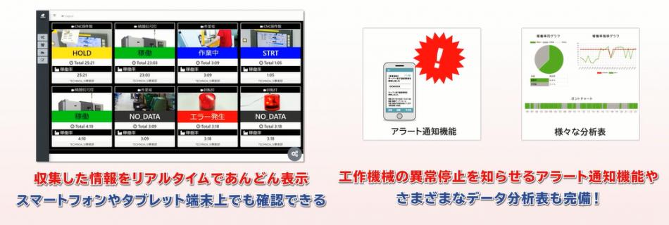 まるごとIoTシリーズ『A-Eyeカメラ Ver2.1』製品詳細3