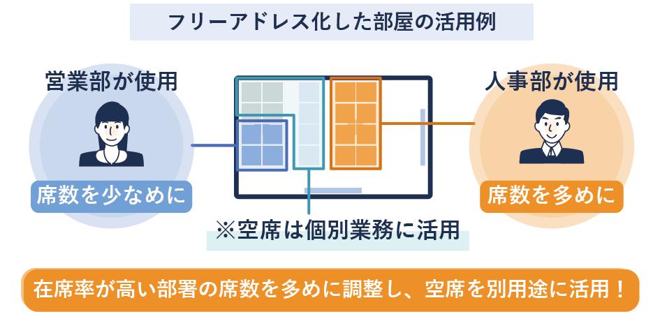 セキメル製品詳細3