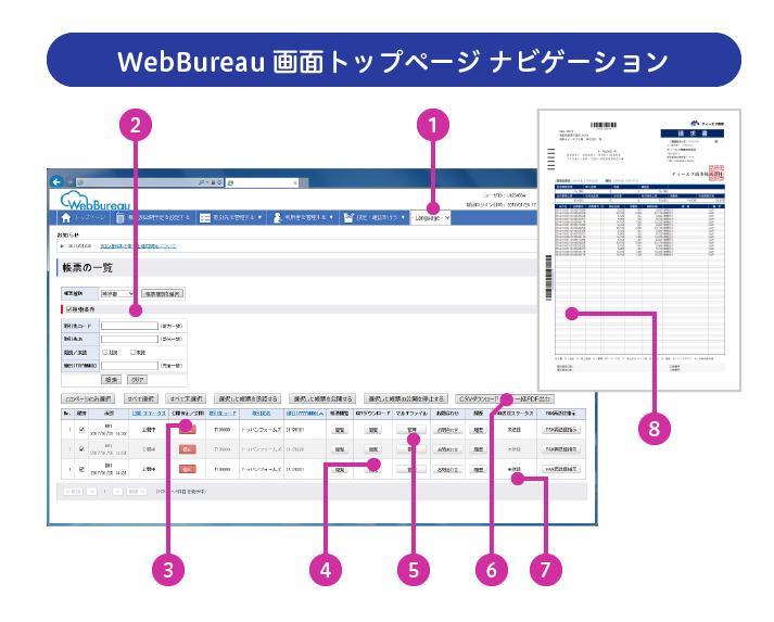WebBureau/ウェブビューロー製品詳細2