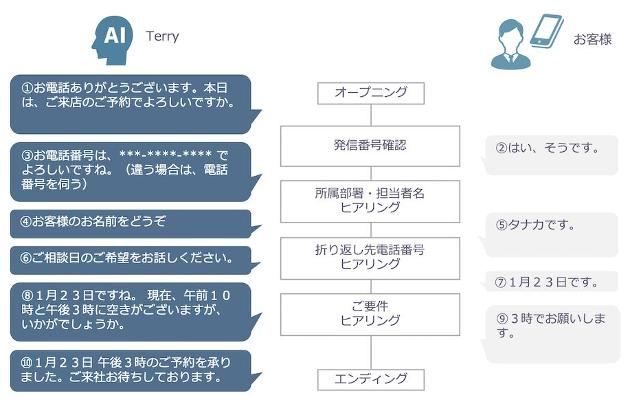 Terry製品詳細3