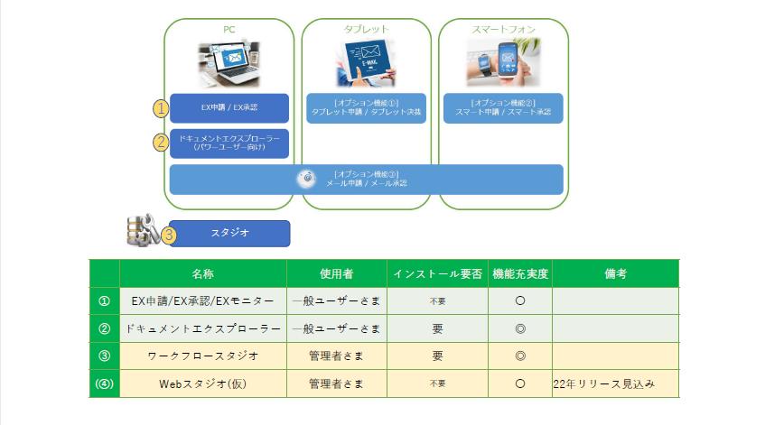 ワークフローEX製品詳細2