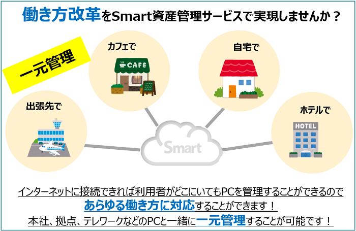 Smart資産管理サービス製品詳細1
