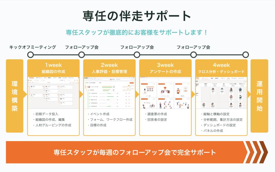 スマカン(SmartCompany)製品詳細3