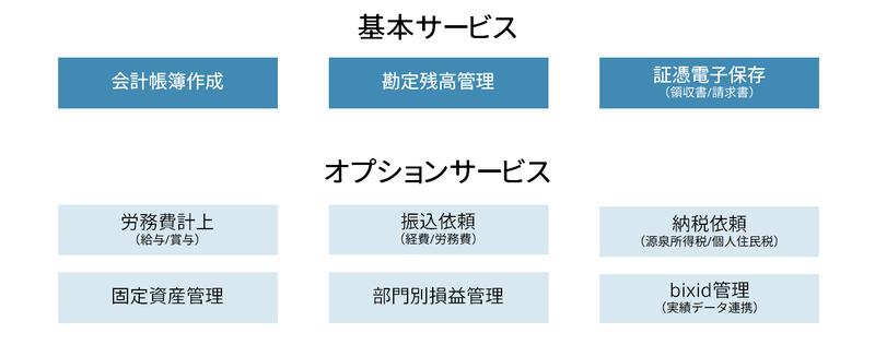 『ベンチャー経理部』製品詳細3
