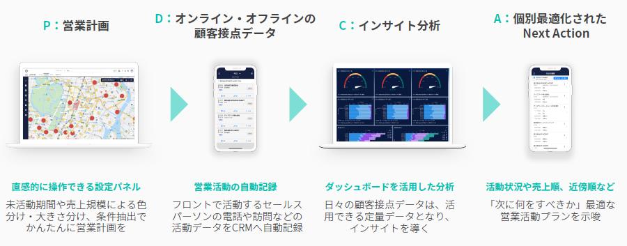 UPWARD製品詳細3