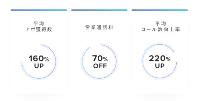 TelForce製品詳細3