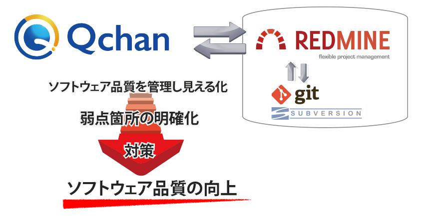 Qchan製品詳細1