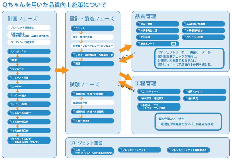 Qchan製品詳細3