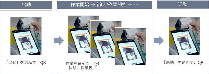 ロジメーター製品詳細2