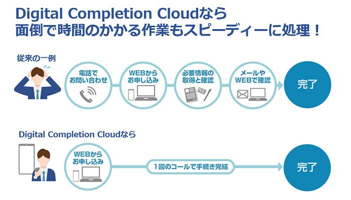 Digital Completion Cloud製品詳細2