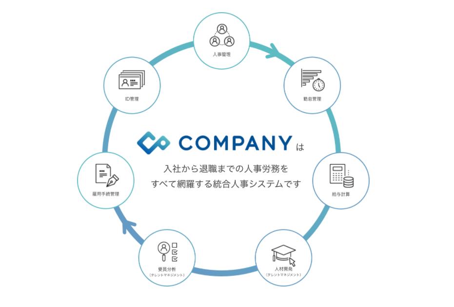 COMPANYシリーズ製品詳細1