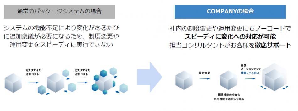 COMPANYシリーズ製品詳細2