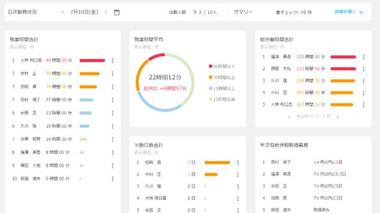 COMPANYシリーズ製品詳細3