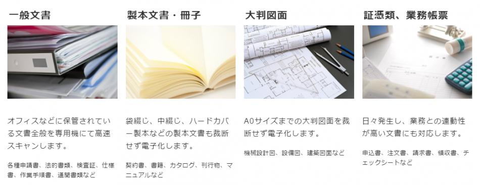 スキャン電子化BPO製品詳細3