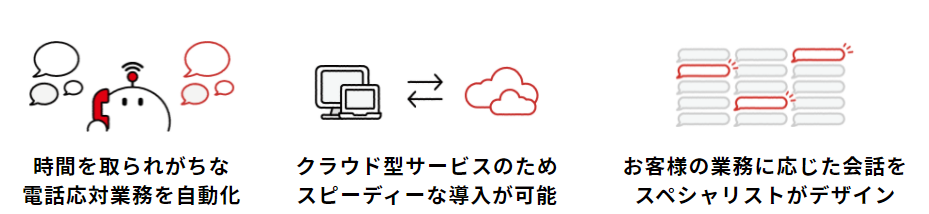 NTTドコモのAI電話サービス製品詳細2