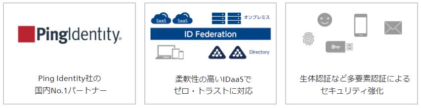 ID Federation製品詳細2