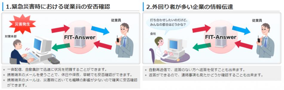 FIT-Answer製品詳細3