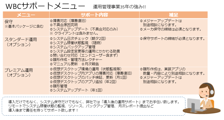 デスクトップ仮想化ソリューション製品詳細2