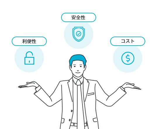情報セキュリティ対策支援サービス製品詳細3
