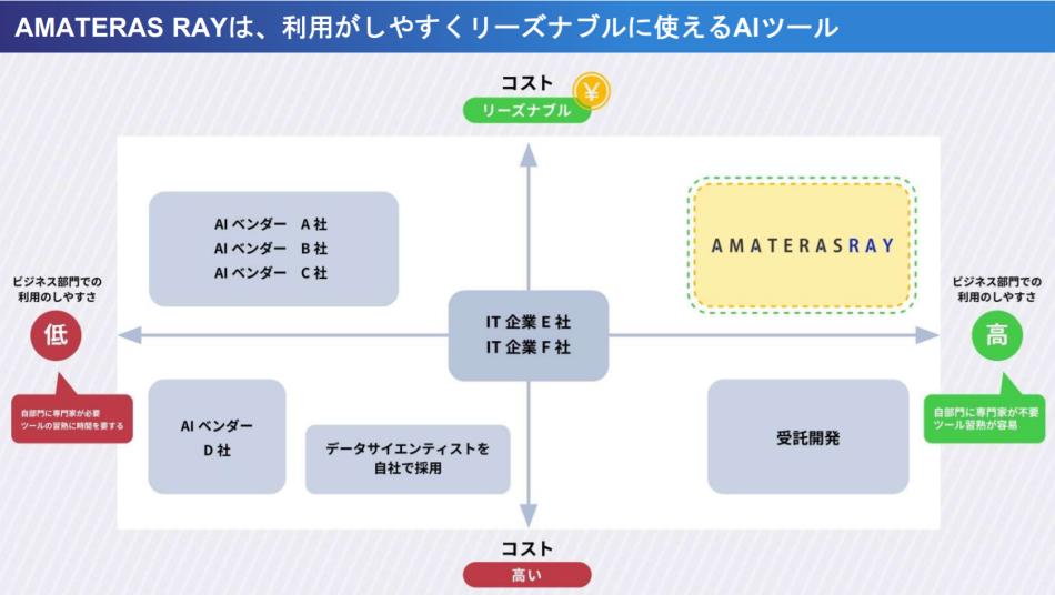 AMATERAS RAY製品詳細2
