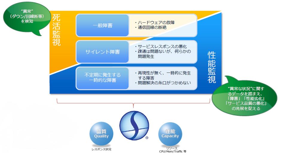 System Answer G2製品詳細1