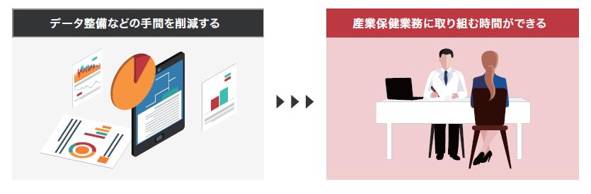 健診データ管理システム Lite製品詳細1