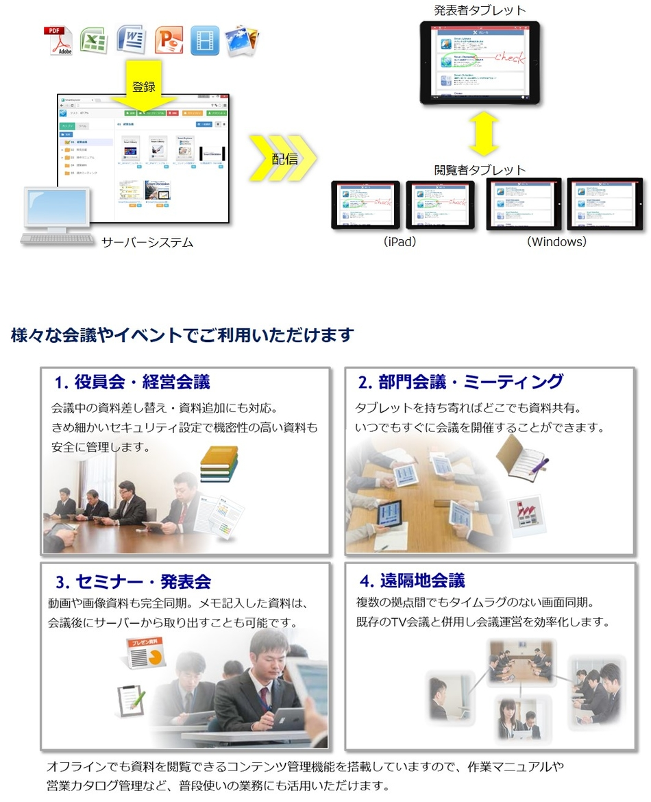 SmartDiscussion製品詳細1