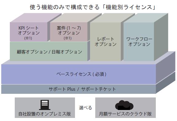 InfAjast - ES3.5 インフアジャスト製品詳細1