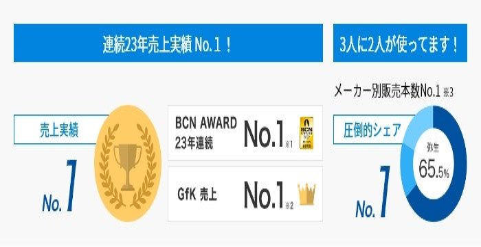 弥生会計 19 ネットワーク製品詳細1