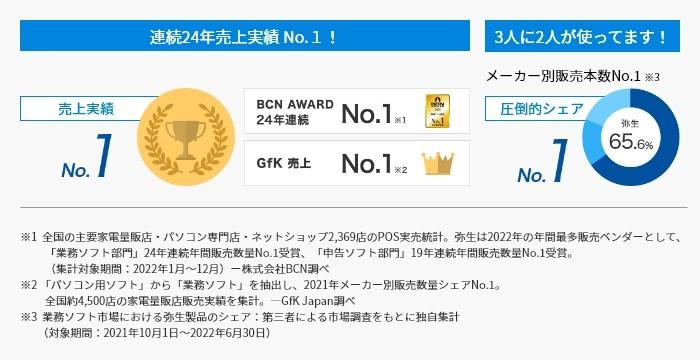 弥生会計 21 ネットワーク製品詳細1