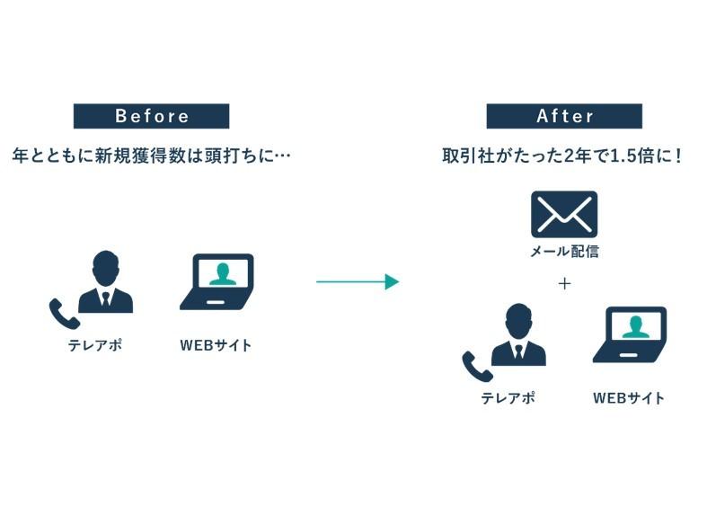 配配メール製品詳細1