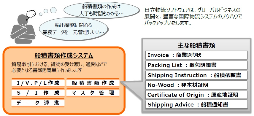 ONEsLOGI Cloud/船積書類作成システム製品詳細1
