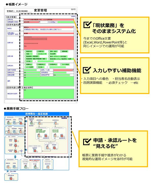 業務デザイナー製品詳細1