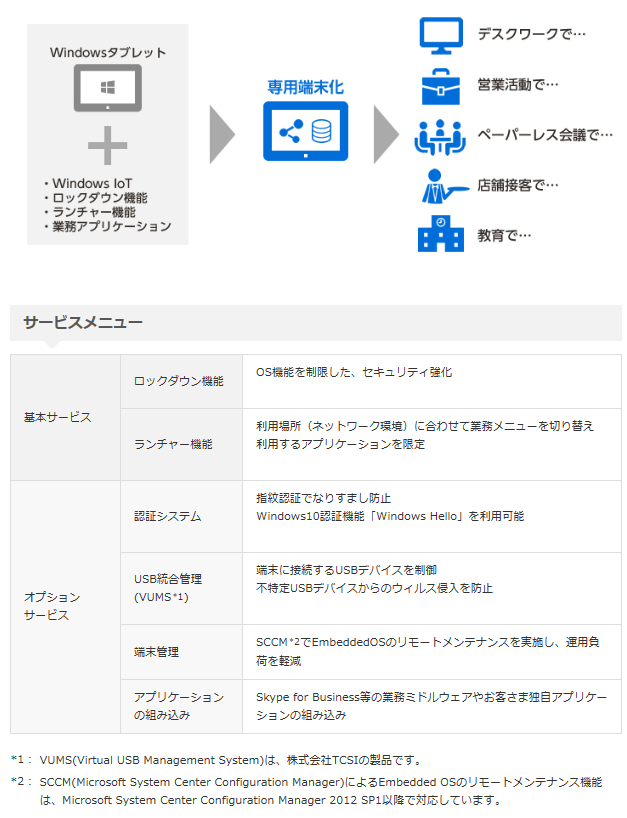 専用端末化サービス製品詳細1