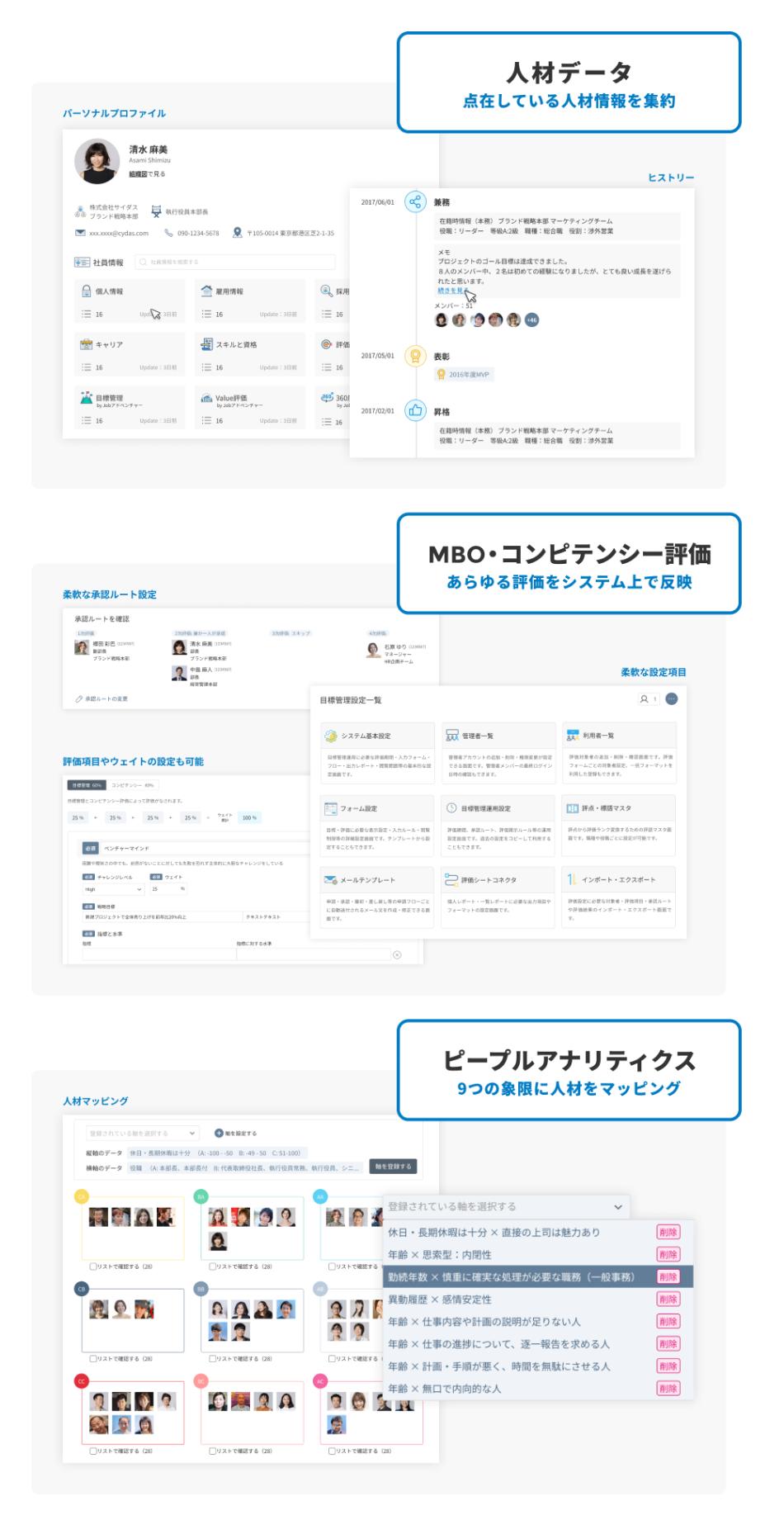 Profile Manager(CYDAS)製品詳細1